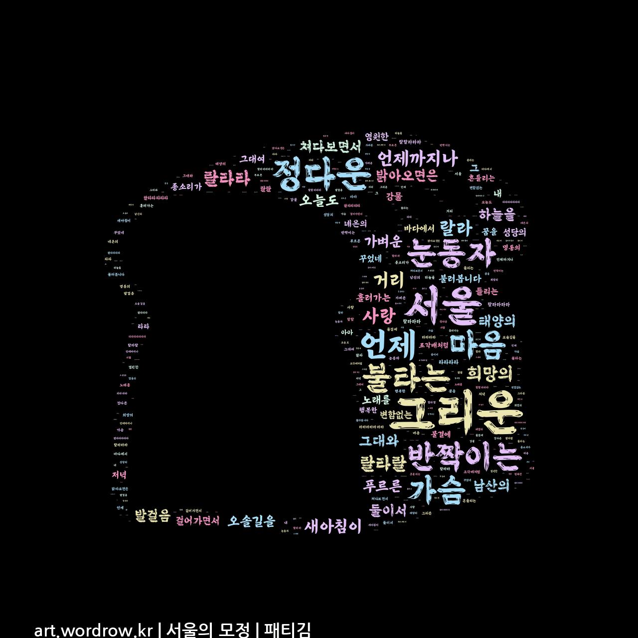워드 클라우드: 서울의 모정 [패티김]-45